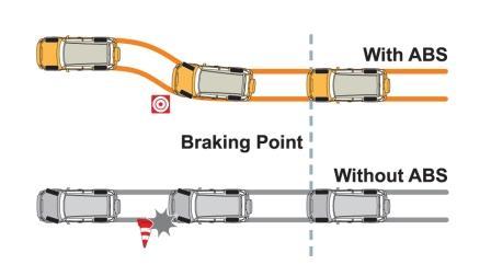 anti-lock-brake-system