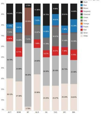 Carsales Quarterly Insights Report_colour