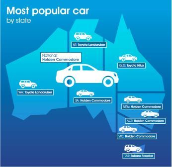 carsales quarterly index media release _12102015