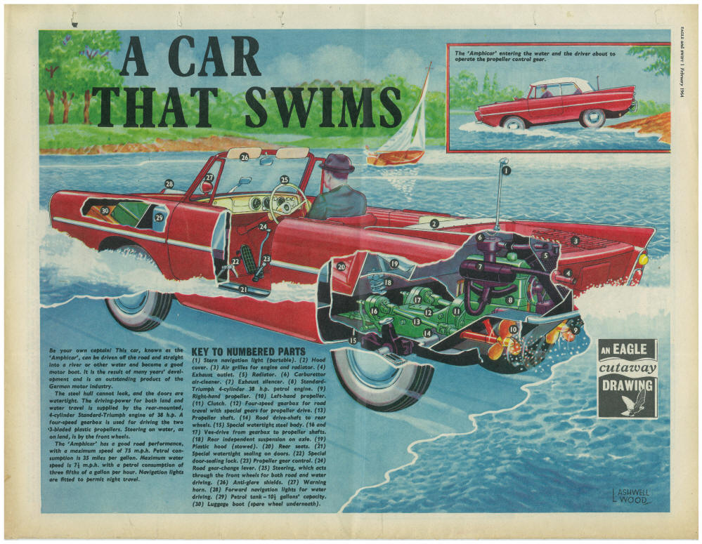 Amphicar Eagle High Res Image